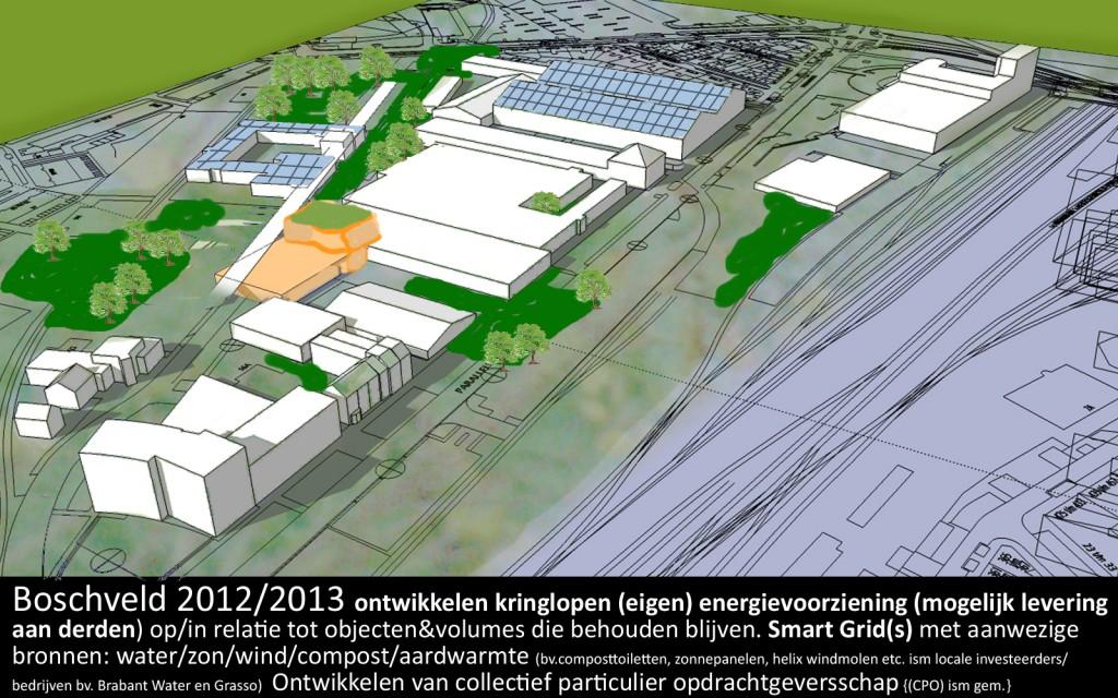 Onderzoek CPO-bouwen in Boschvel