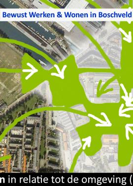 Ontwikkeling van een CPO groep om gezamenlijk ecologisch te bouwen, te werken en te wonen in multiculturele wijk in Den Bosch